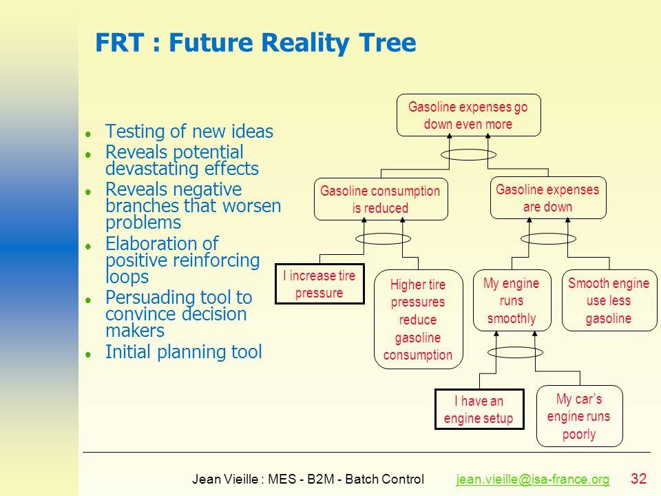 FRT : Future Reality Tree