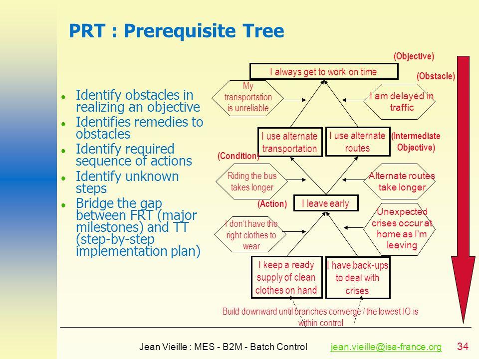 PRT : Prerequisite Tree