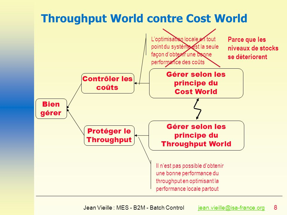 Throughput World contre Cost World