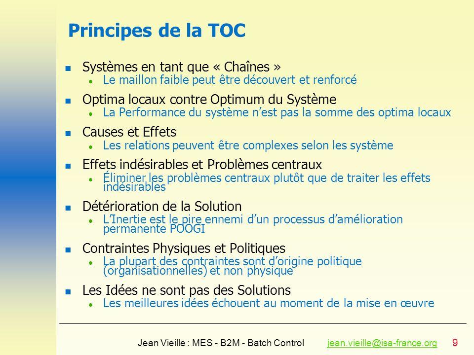 Principes de la TOC Systèmes en tant que « Chaînes »