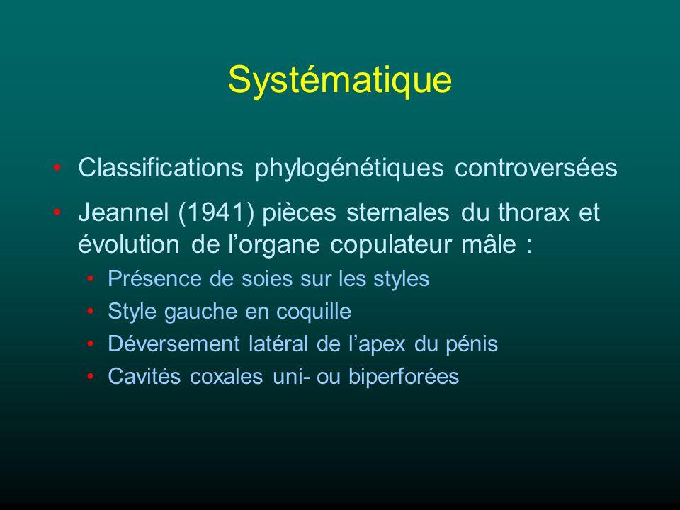 Systématique Classifications phylogénétiques controversées