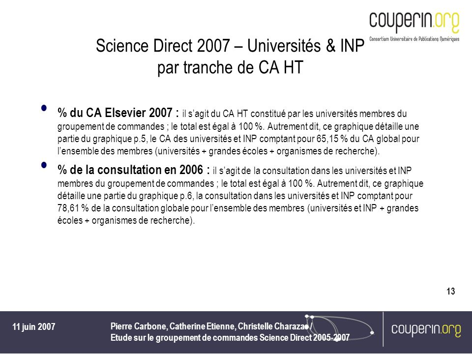 Science Direct 2007 – Universités & INP par tranche de CA HT