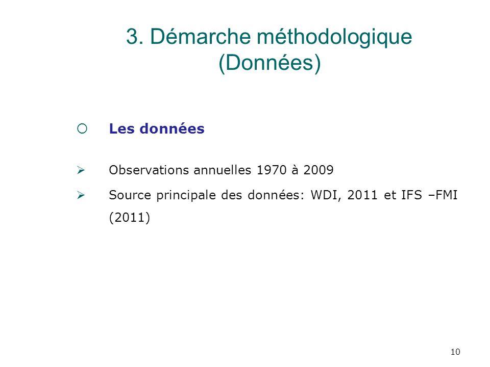 3. Démarche méthodologique (Données)