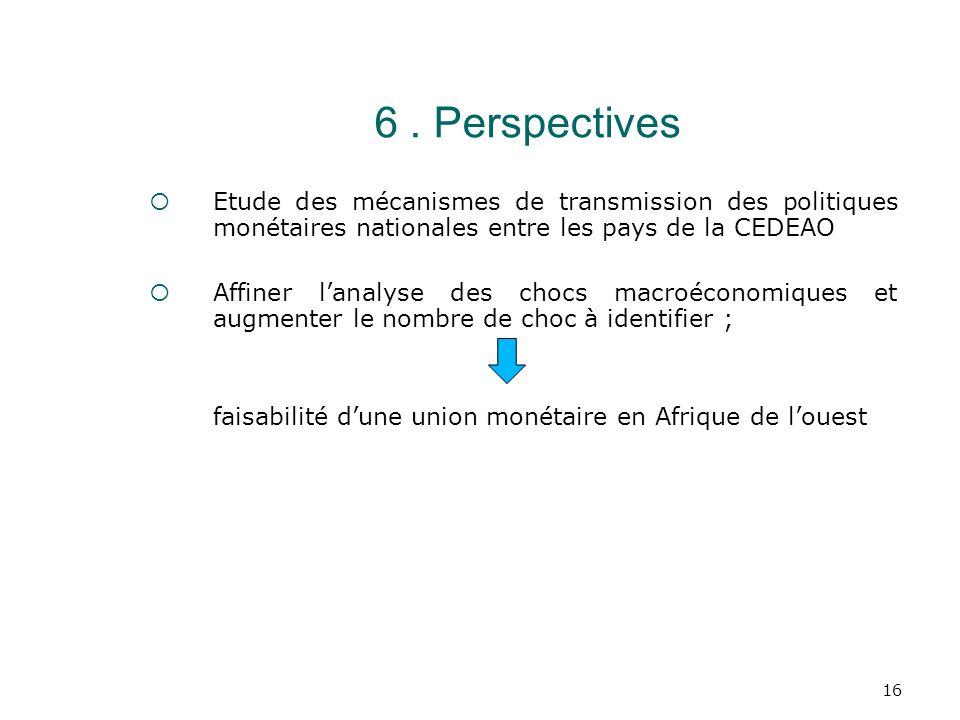6 . Perspectives Etude des mécanismes de transmission des politiques monétaires nationales entre les pays de la CEDEAO.