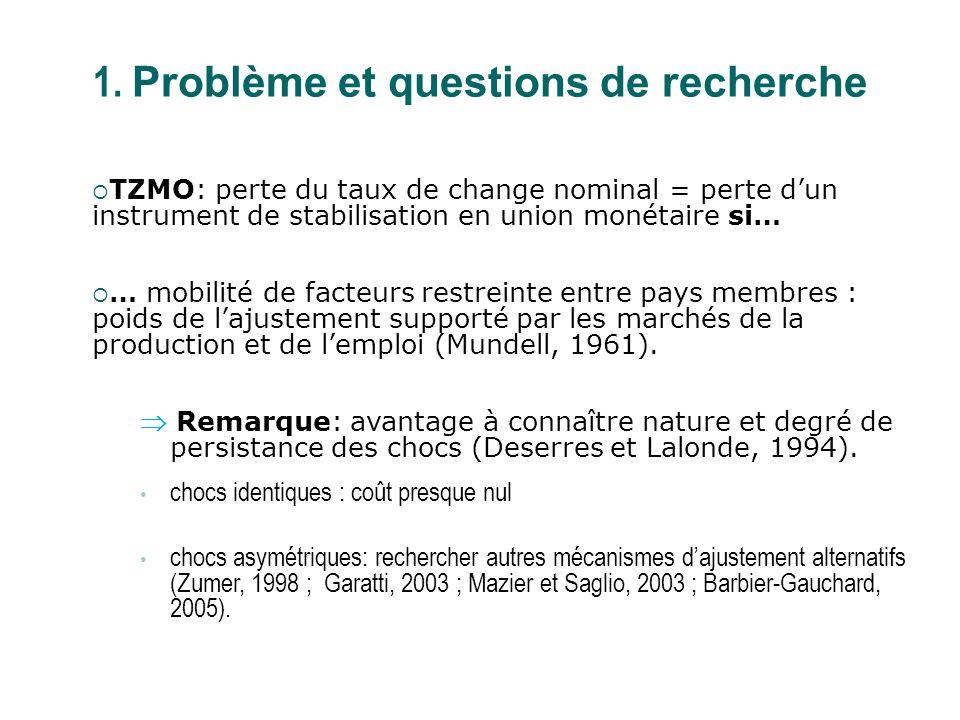 1. Problème et questions de recherche