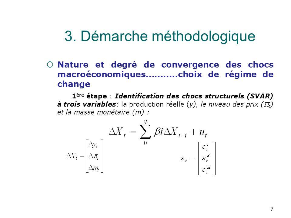 3. Démarche méthodologique