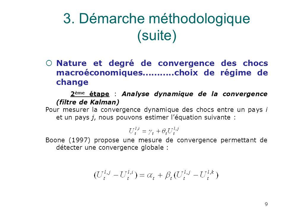 3. Démarche méthodologique (suite)