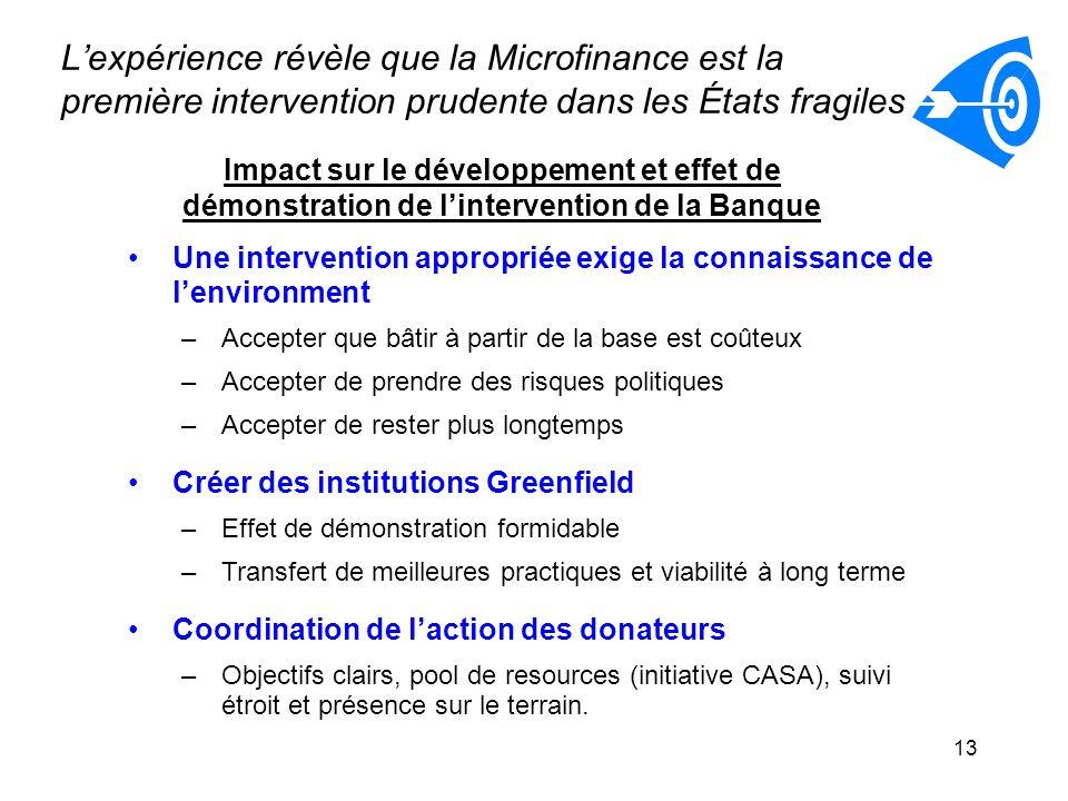L'expérience révèle que la Microfinance est la première intervention prudente dans les États fragiles