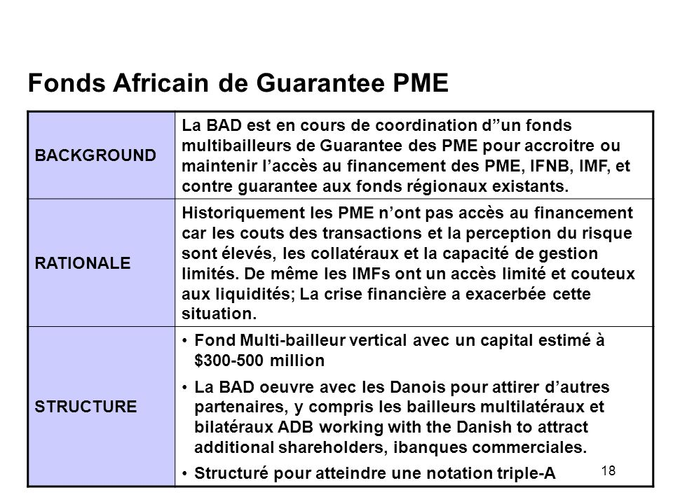 Fonds Africain de Guarantee PME