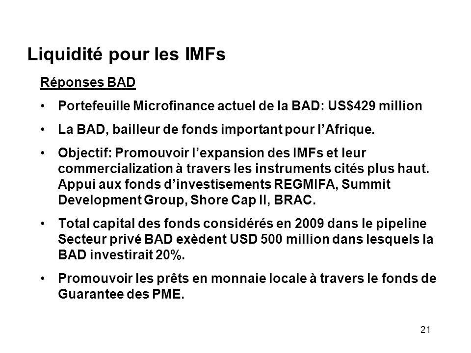 Liquidité pour les IMFs