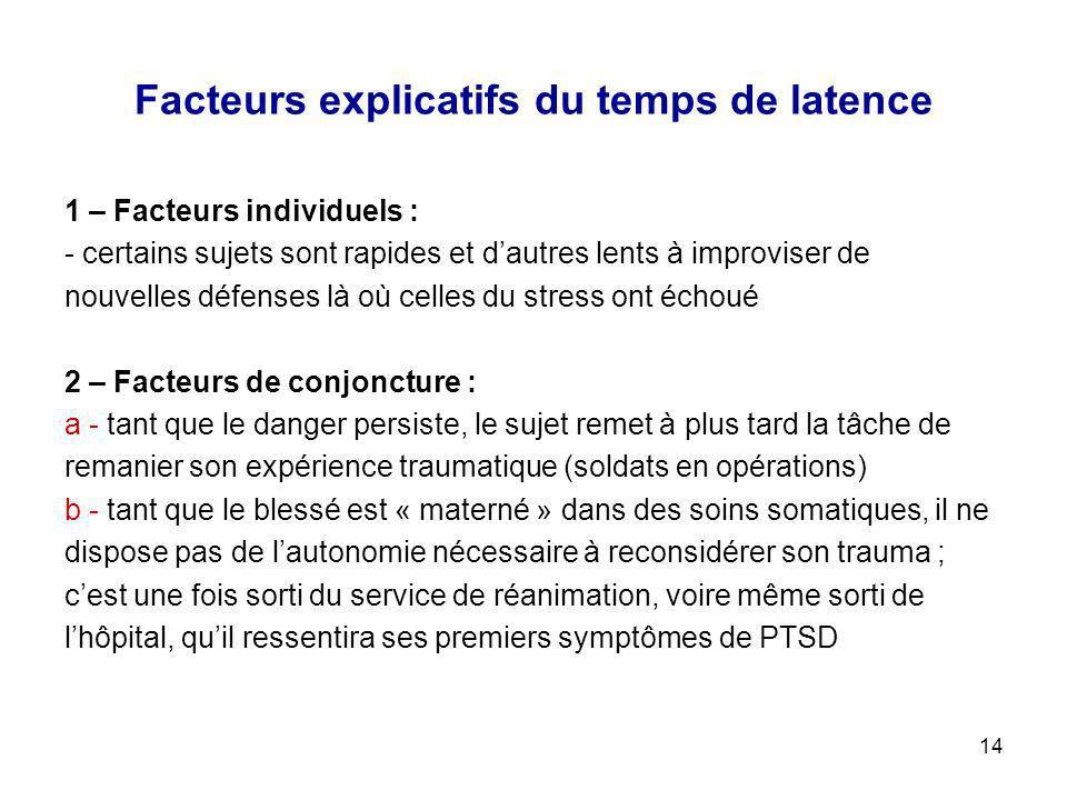 Facteurs explicatifs du temps de latence