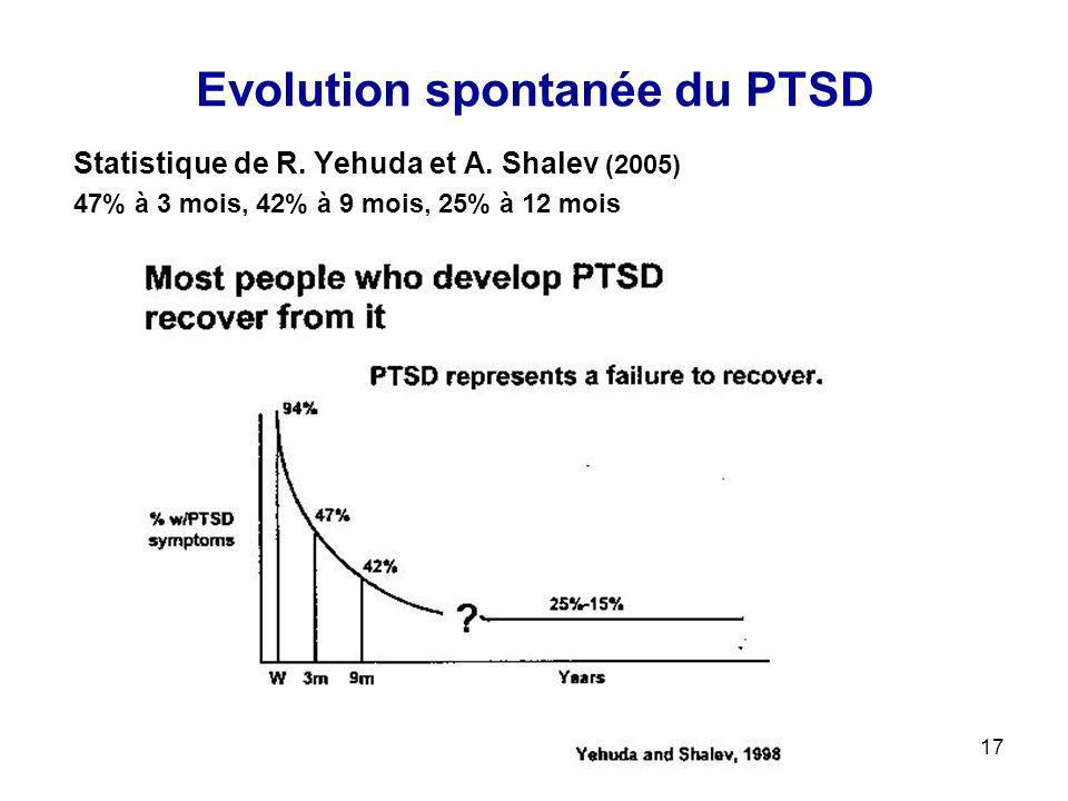 Evolution spontanée du PTSD