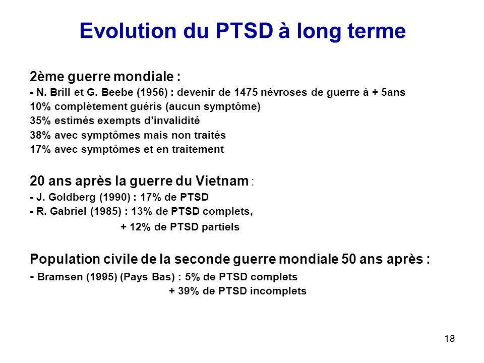 Evolution du PTSD à long terme