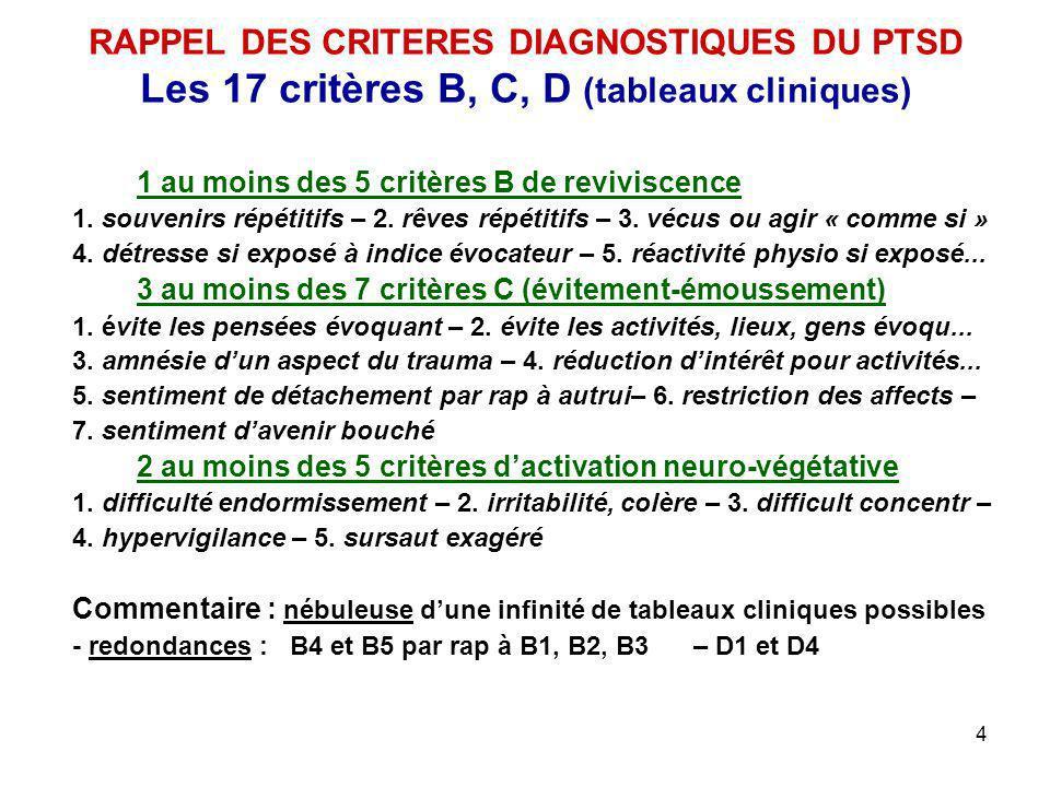 RAPPEL DES CRITERES DIAGNOSTIQUES DU PTSD Les 17 critères B, C, D (tableaux cliniques)
