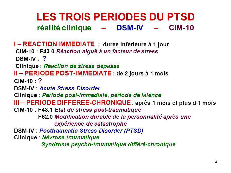 LES TROIS PERIODES DU PTSD réalité clinique – DSM-IV – CIM-10