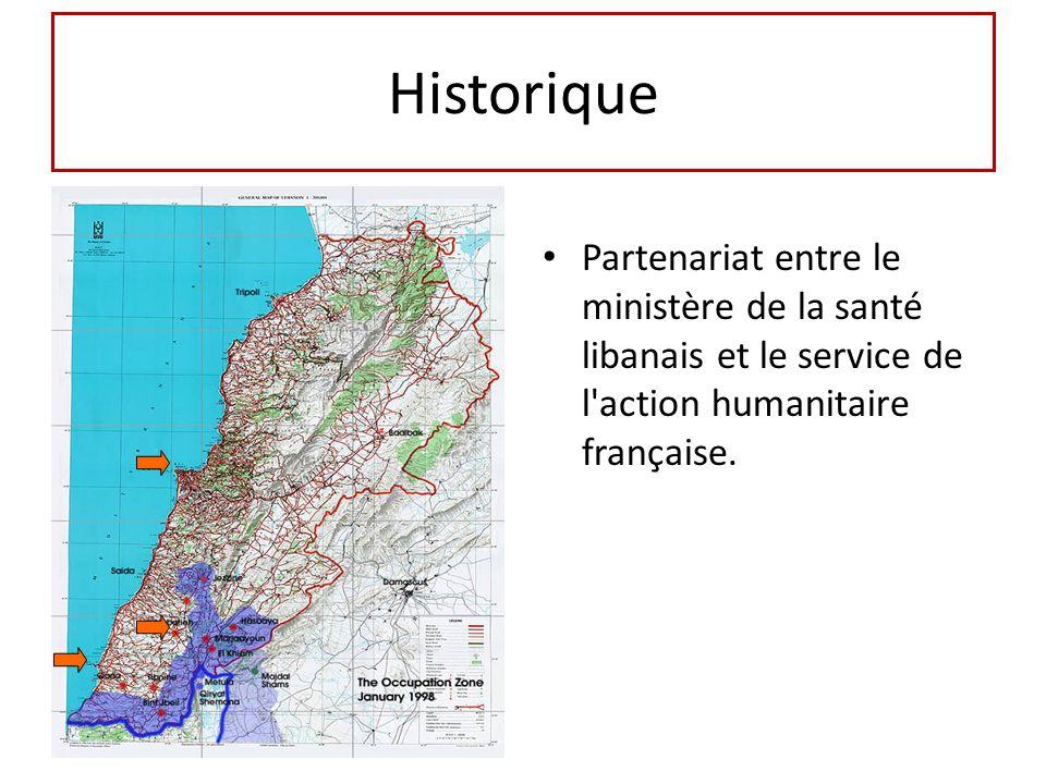 Historique Partenariat entre le ministère de la santé libanais et le service de l action humanitaire française.