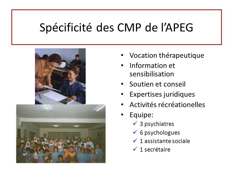 Spécificité des CMP de l'APEG