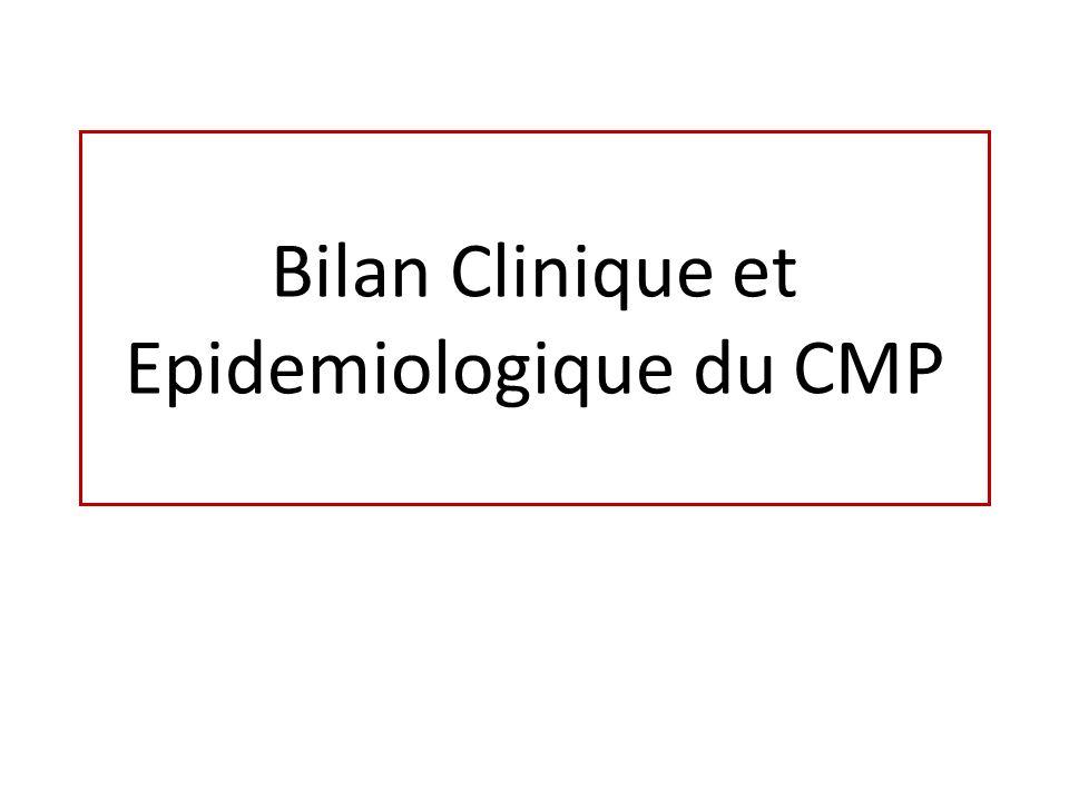Bilan Clinique et Epidemiologique du CMP