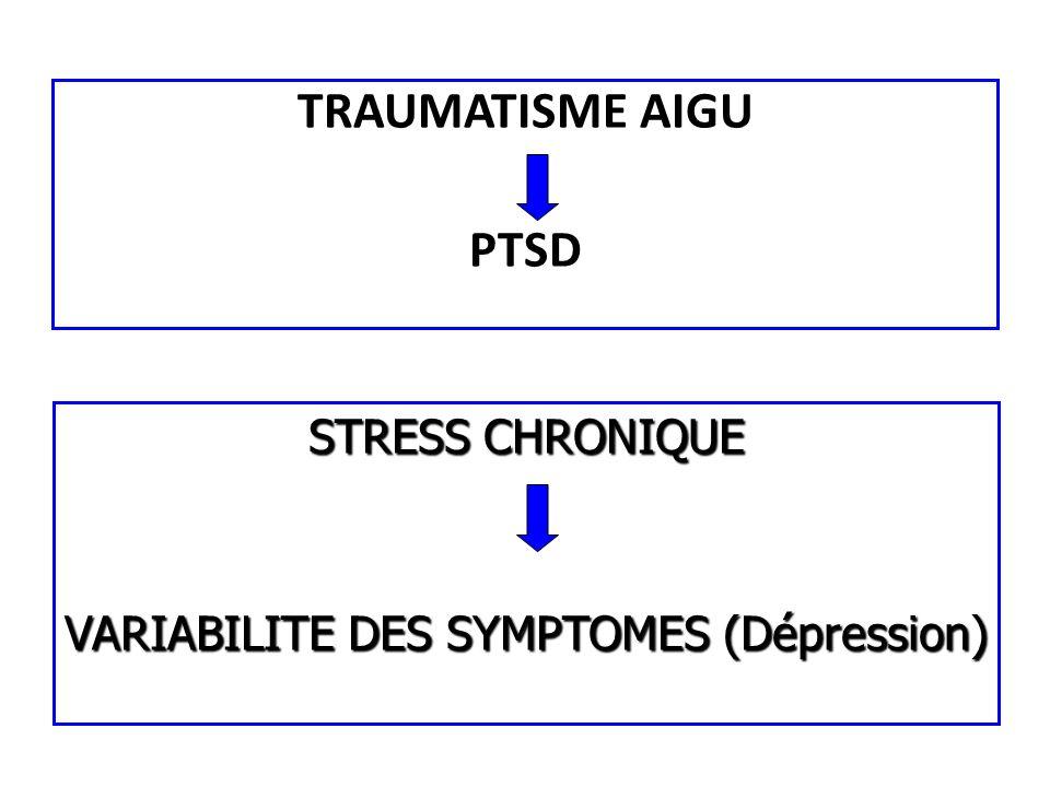 VARIABILITE DES SYMPTOMES (Dépression)