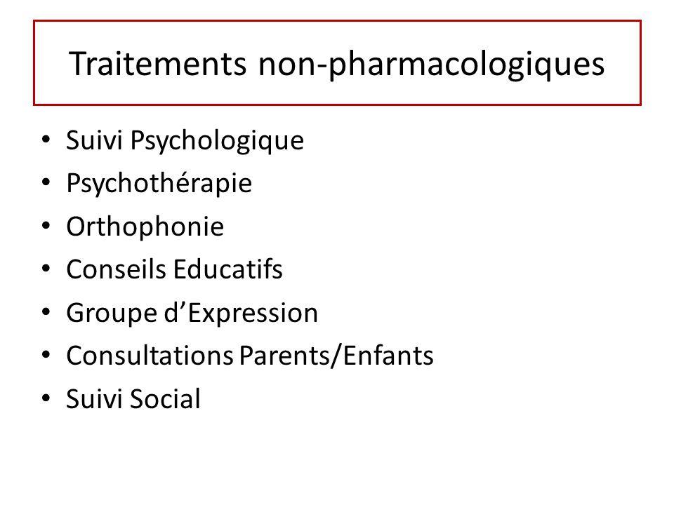 Traitements non-pharmacologiques