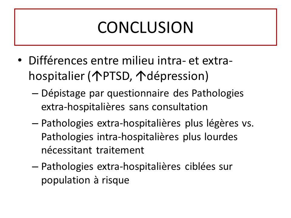 CONCLUSION Différences entre milieu intra- et extra-hospitalier (PTSD, dépression)