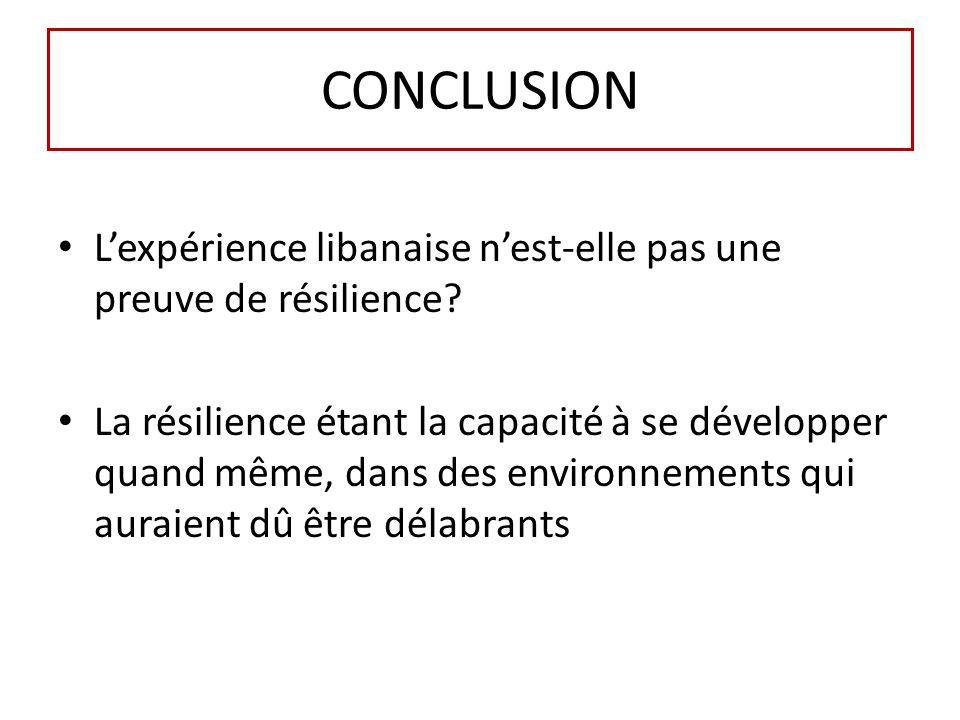 CONCLUSION L'expérience libanaise n'est-elle pas une preuve de résilience