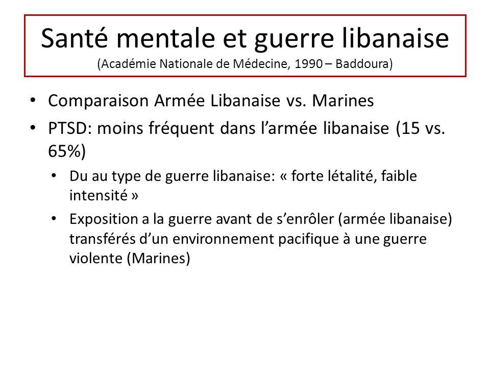 Santé mentale et guerre libanaise (Académie Nationale de Médecine, 1990 – Baddoura)