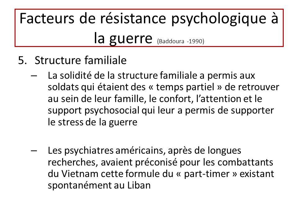 Facteurs de résistance psychologique à la guerre (Baddoura -1990)