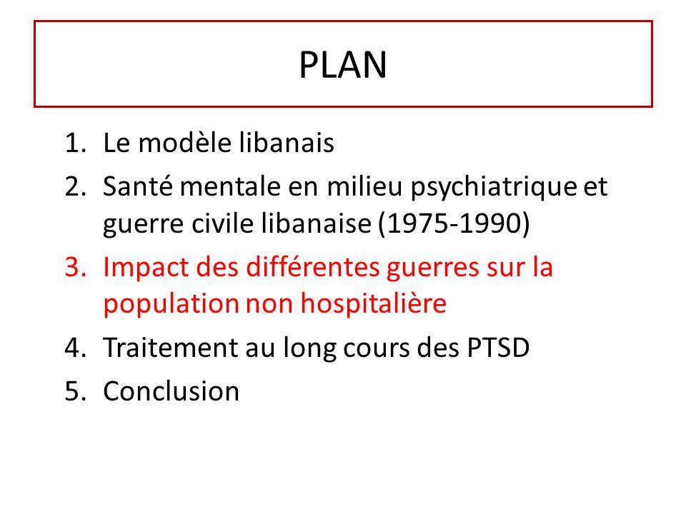 PLAN Le modèle libanais