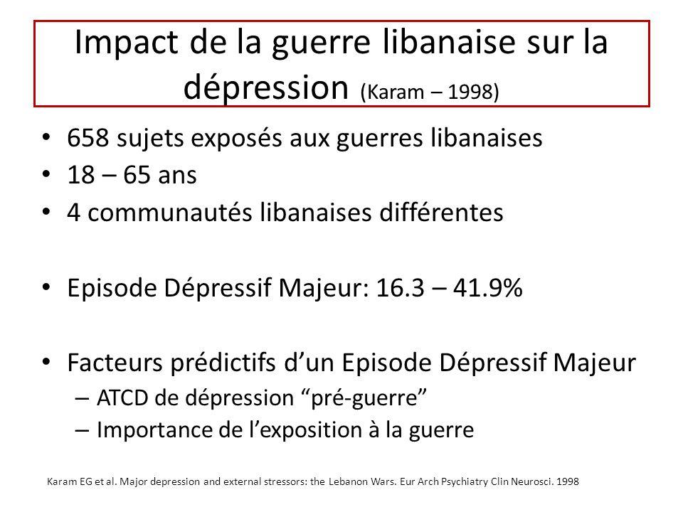 Impact de la guerre libanaise sur la dépression (Karam – 1998)