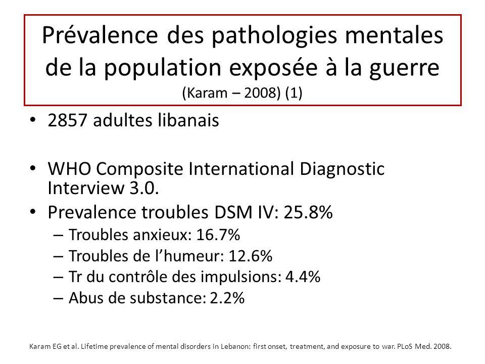 Prévalence des pathologies mentales de la population exposée à la guerre (Karam – 2008) (1)