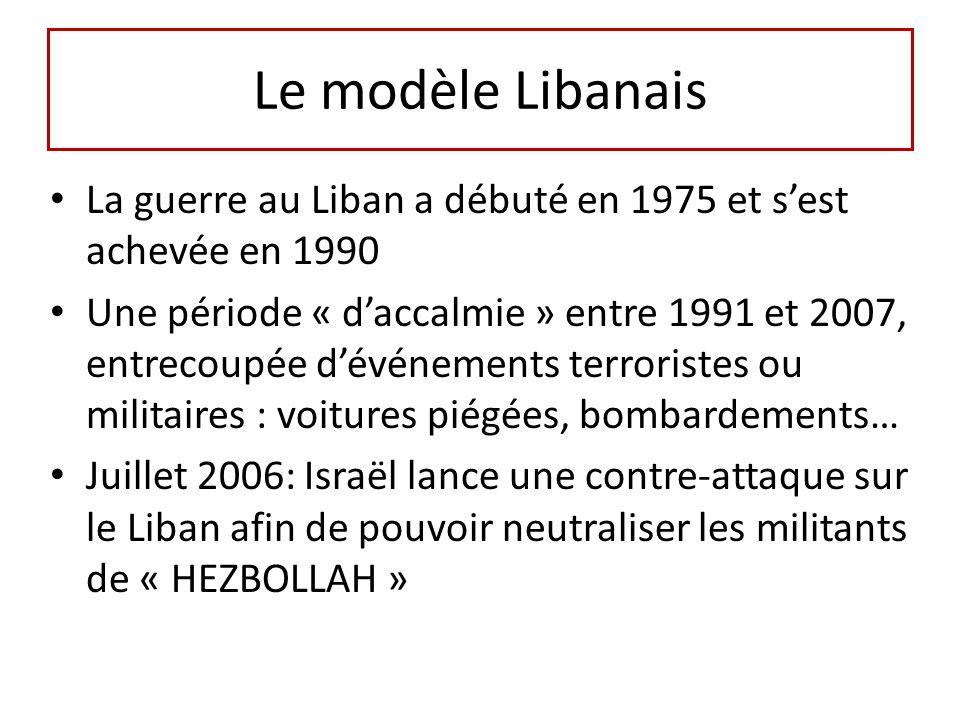 Le modèle Libanais La guerre au Liban a débuté en 1975 et s'est achevée en 1990.