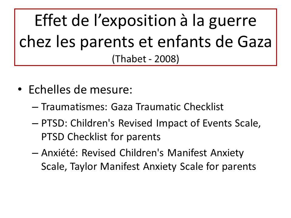 Effet de l'exposition à la guerre chez les parents et enfants de Gaza (Thabet - 2008)