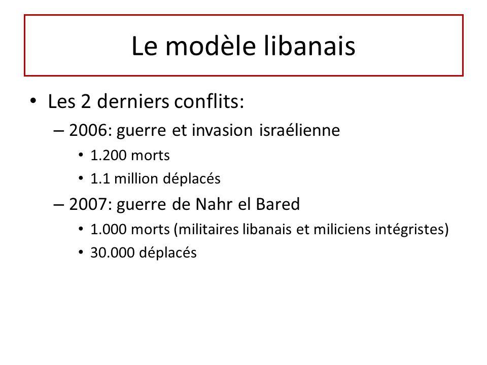 Le modèle libanais Les 2 derniers conflits: