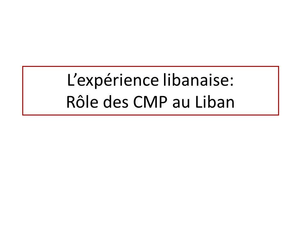 L'expérience libanaise: Rôle des CMP au Liban