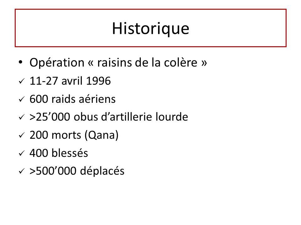 Historique Opération « raisins de la colère » 11-27 avril 1996