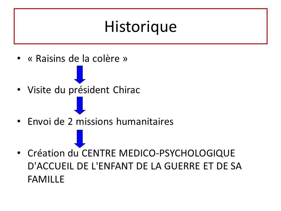 Historique « Raisins de la colère » Visite du président Chirac