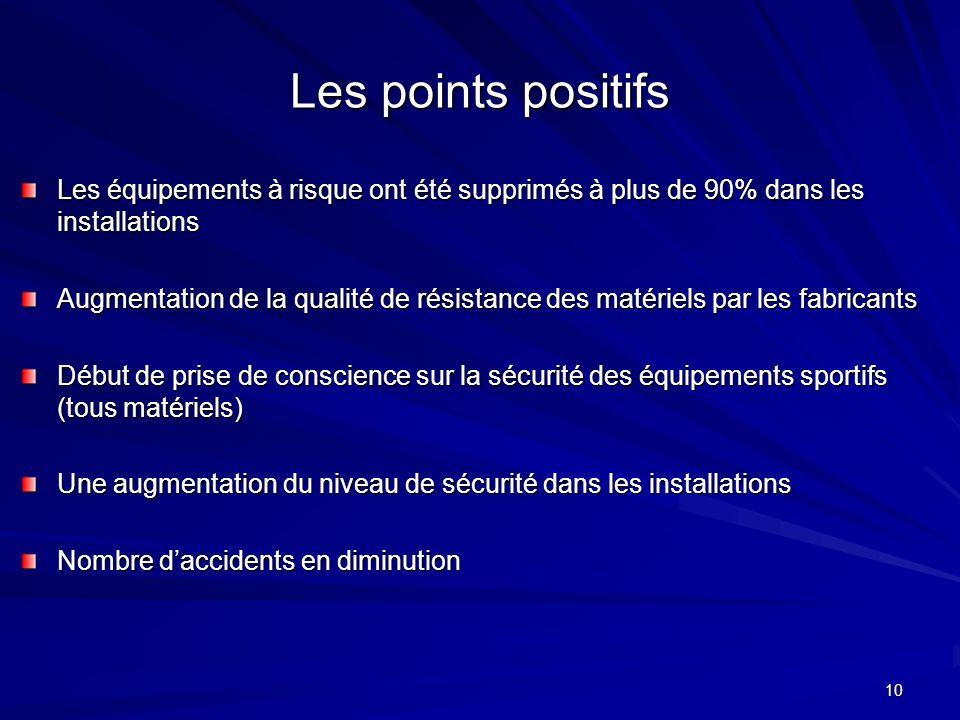 Les points positifsLes équipements à risque ont été supprimés à plus de 90% dans les installations.