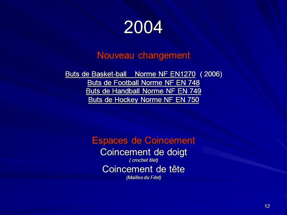 2004 Nouveau changement Espaces de Coincement Coincement de doigt