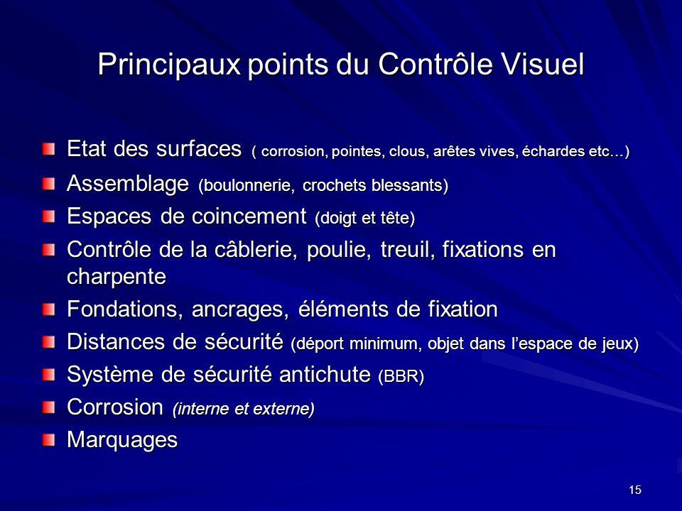 Principaux points du Contrôle Visuel