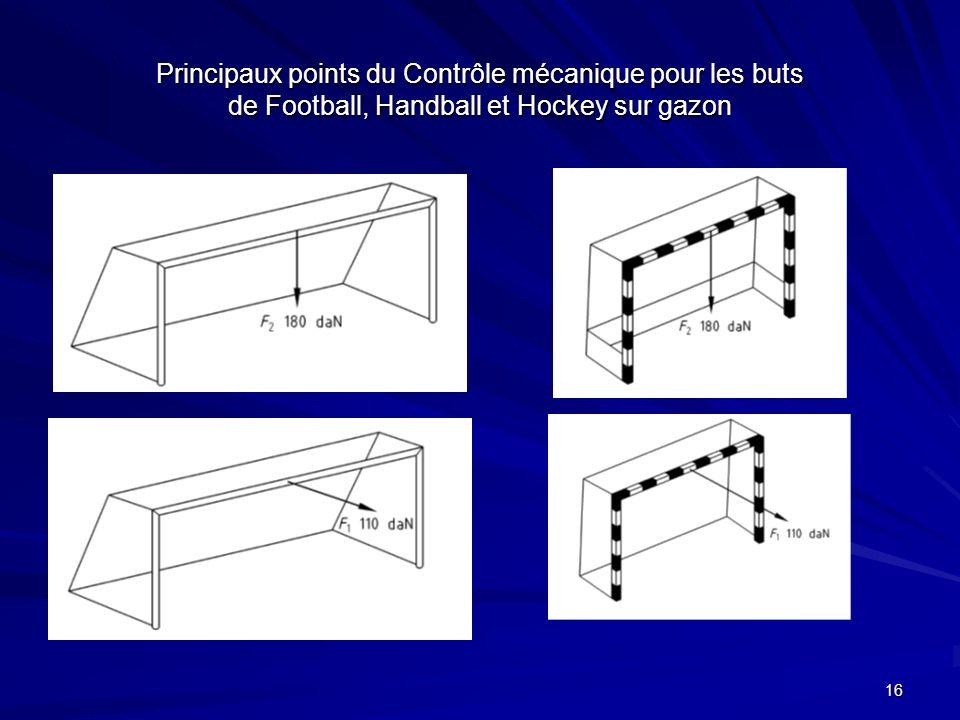 Principaux points du Contrôle mécanique pour les buts de Football, Handball et Hockey sur gazon