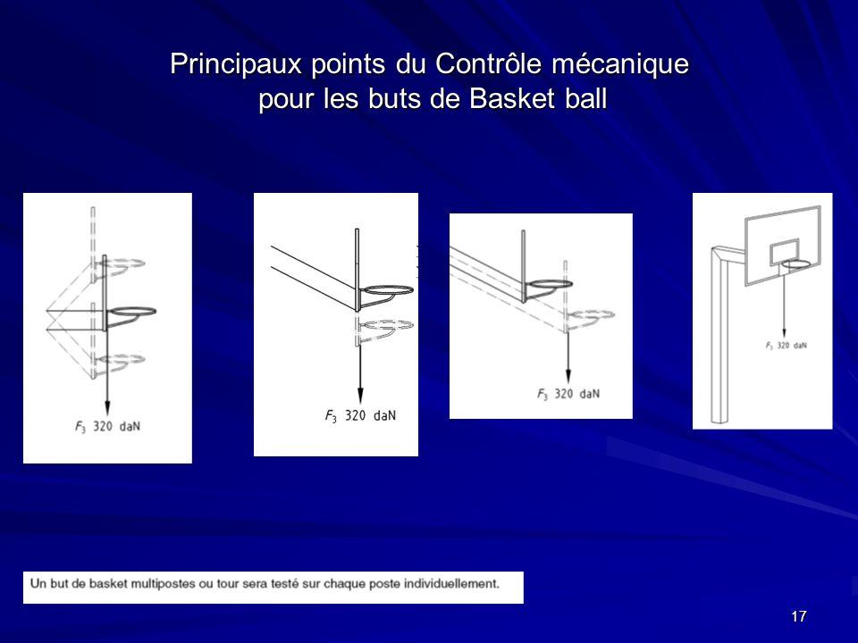 Principaux points du Contrôle mécanique pour les buts de Basket ball