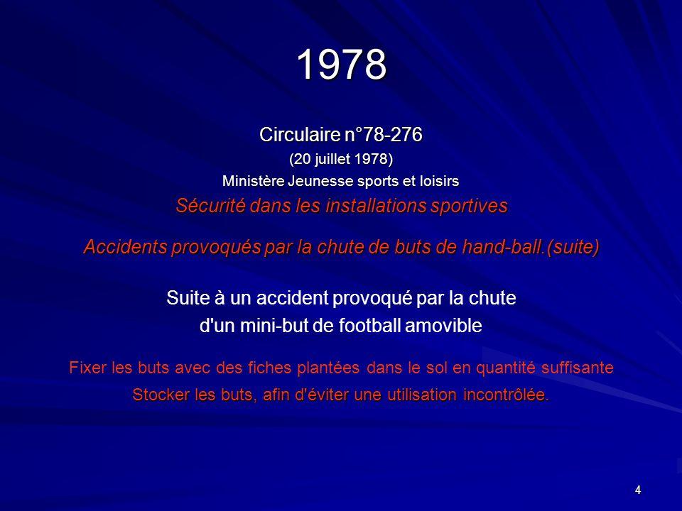 1978 Circulaire n°78-276 Sécurité dans les installations sportives