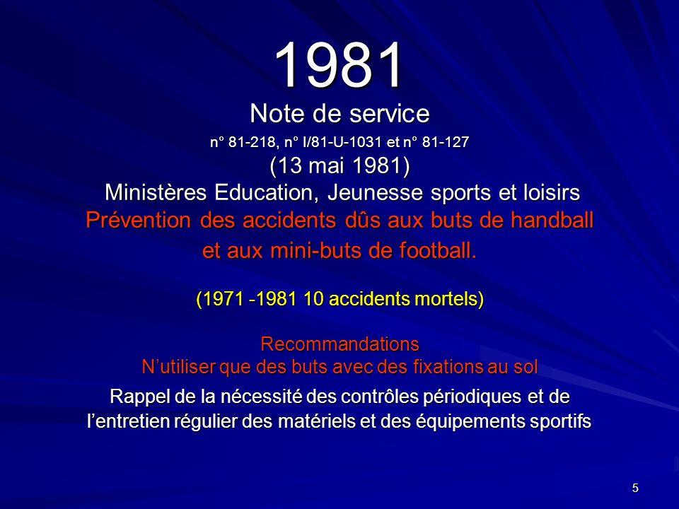 1981 Note de service. n° 81-218, n° I/81-U-1031 et n° 81-127. (13 mai 1981) Ministères Education, Jeunesse sports et loisirs.