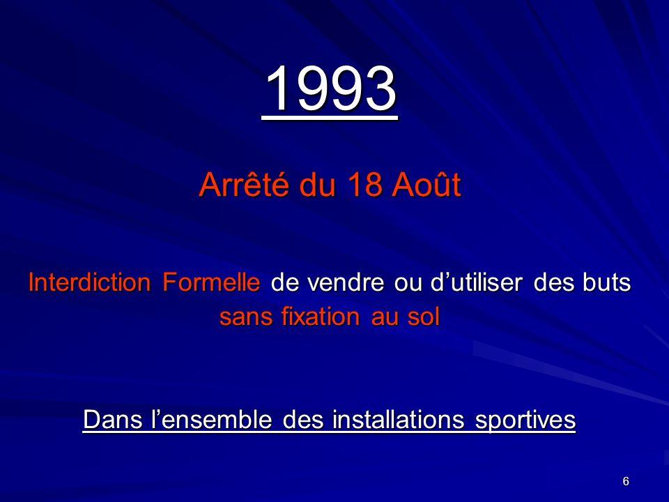 1993 Arrêté du 18 Août Interdiction Formelle de vendre ou d'utiliser des buts. sans fixation au sol.