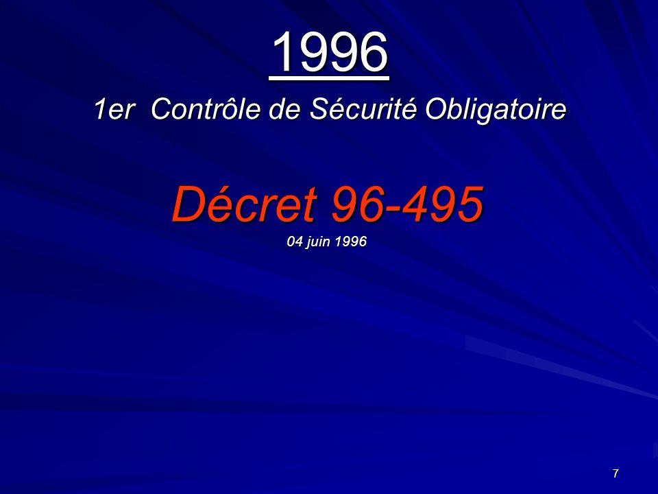1996 1er Contrôle de Sécurité Obligatoire