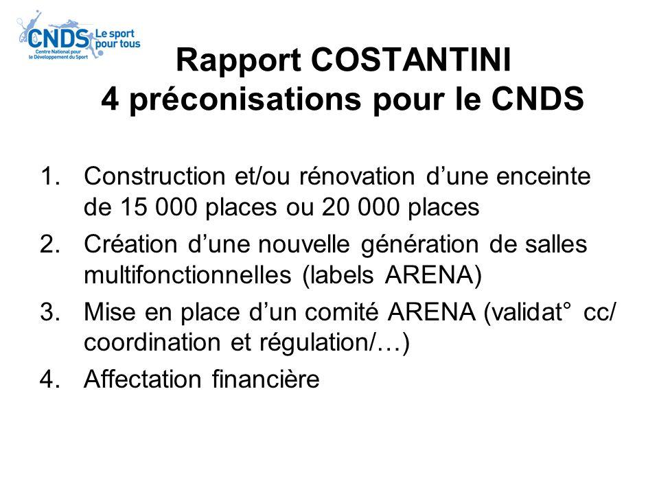 Rapport COSTANTINI 4 préconisations pour le CNDS