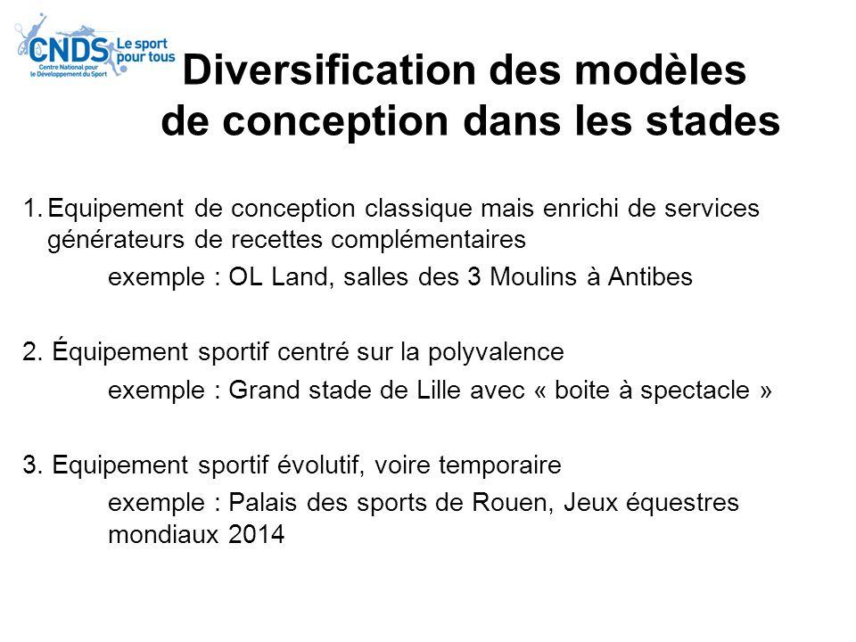 Diversification des modèles de conception dans les stades