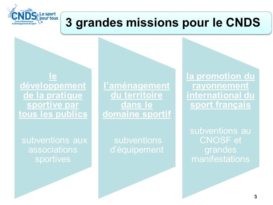 3 grandes missions pour le CNDS