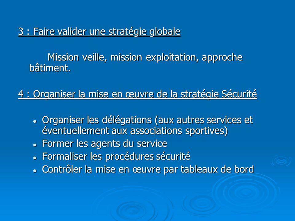 3 : Faire valider une stratégie globale